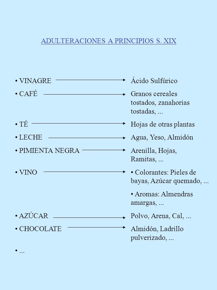 ADULTERACIONES A PRINCIPIOS S. XIX