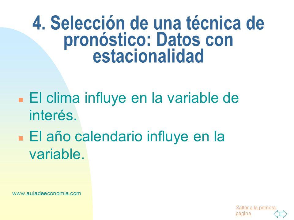 4. Selección de una técnica de pronóstico: Datos con estacionalidad