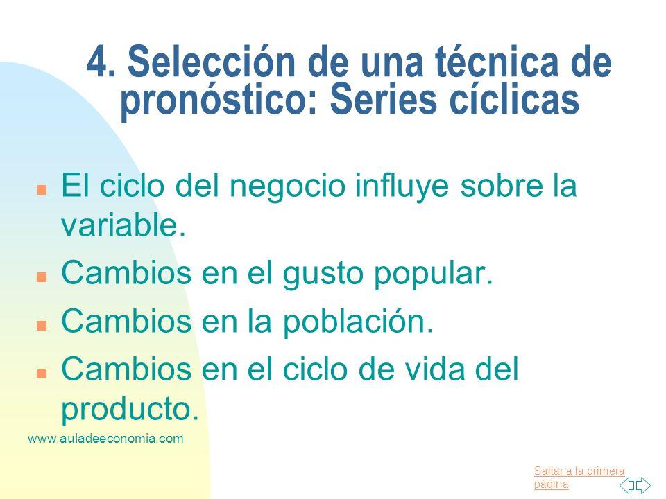 4. Selección de una técnica de pronóstico: Series cíclicas