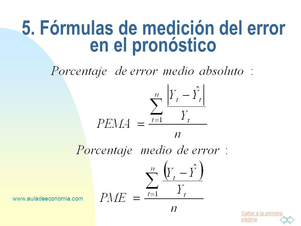 5. Fórmulas de medición del error en el pronóstico