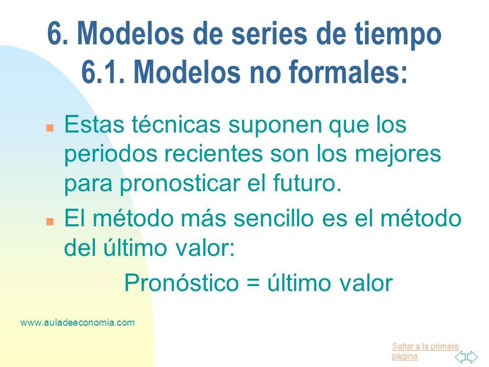 6. Modelos de series de tiempo 6.1. Modelos no formales: