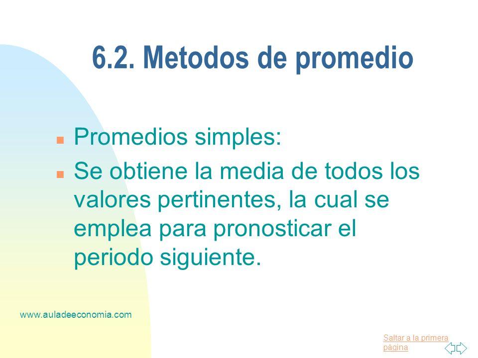 6.2. Metodos de promedio Promedios simples:
