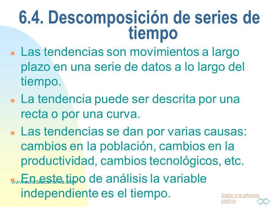 6.4. Descomposición de series de tiempo