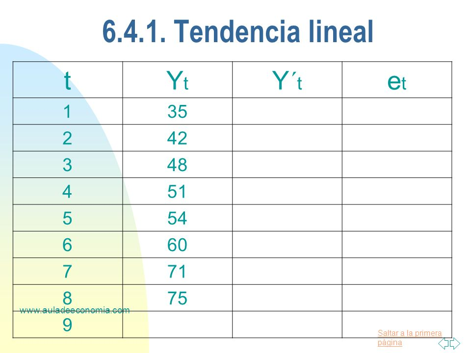 6.4.1. Tendencia lineal t Yt Y´t et 1 35 2 42 3 48 4 51 5 54 6 60 7 71