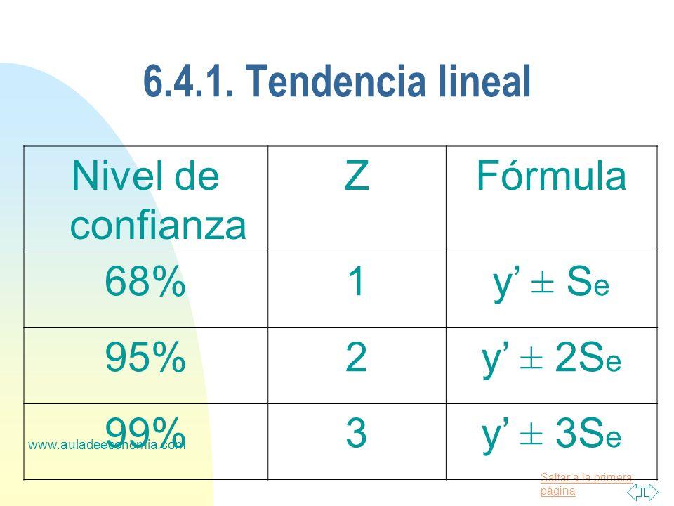 6.4.1. Tendencia lineal Nivel de confianza Z Fórmula 68% 1 y' ± Se 95%
