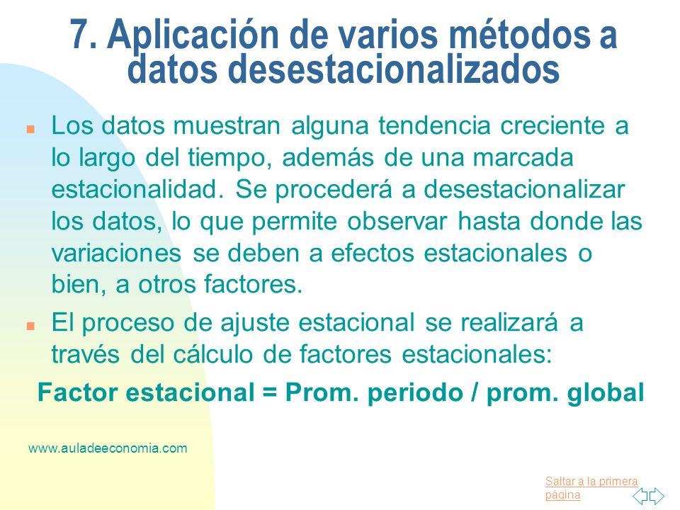 7. Aplicación de varios métodos a datos desestacionalizados