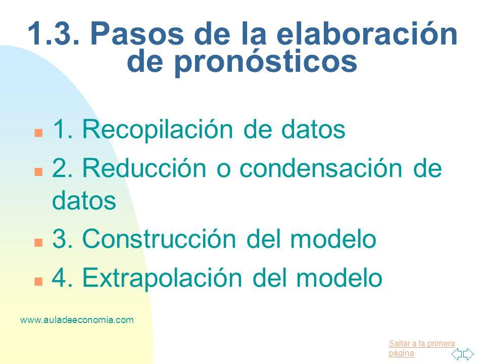1.3. Pasos de la elaboración de pronósticos