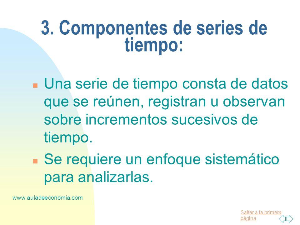 3. Componentes de series de tiempo:
