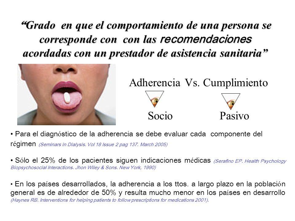 Adherencia Vs. Cumplimiento