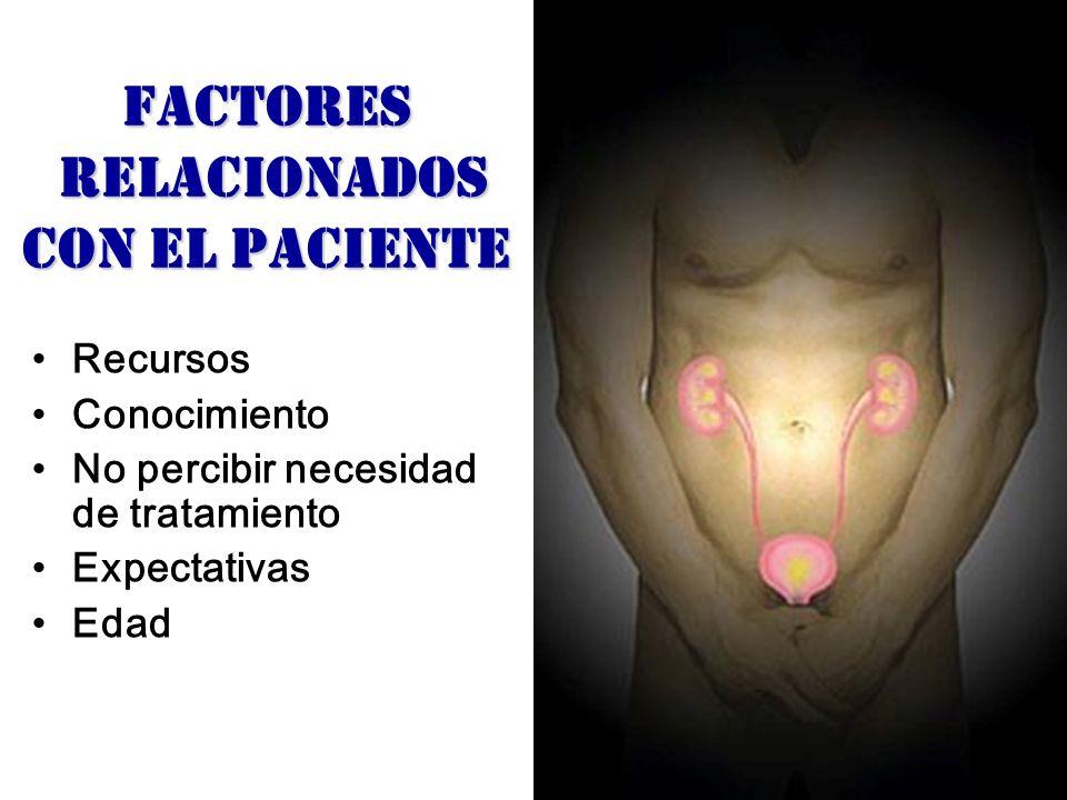 FACTORES RELACIONADOS CON EL PACIENTE