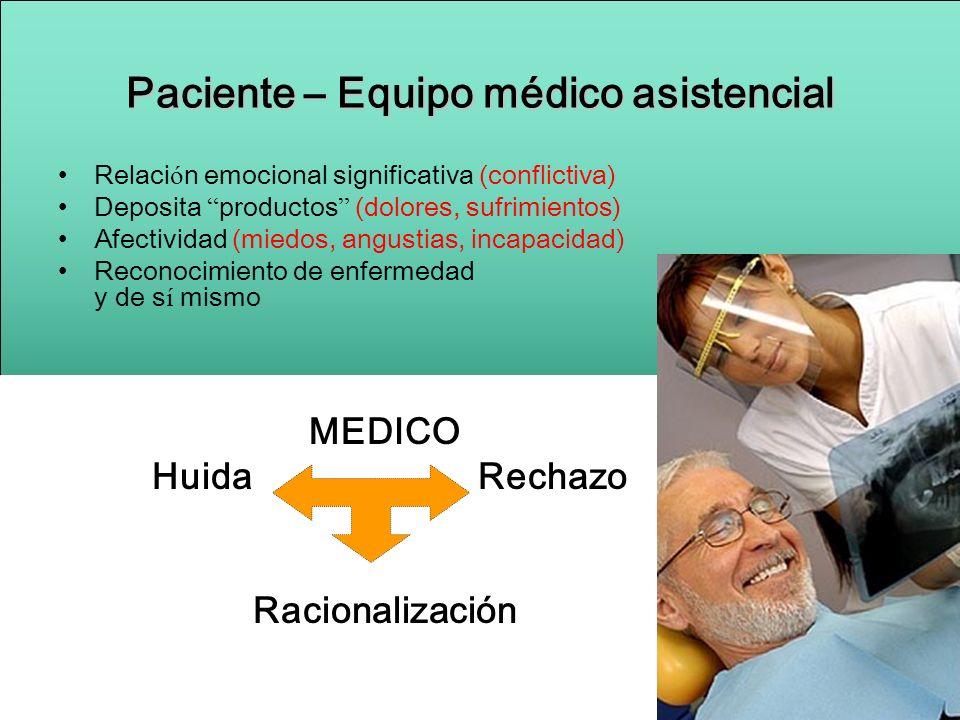 Paciente – Equipo médico asistencial
