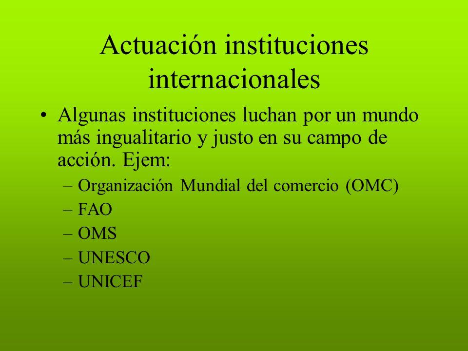 Actuación instituciones internacionales