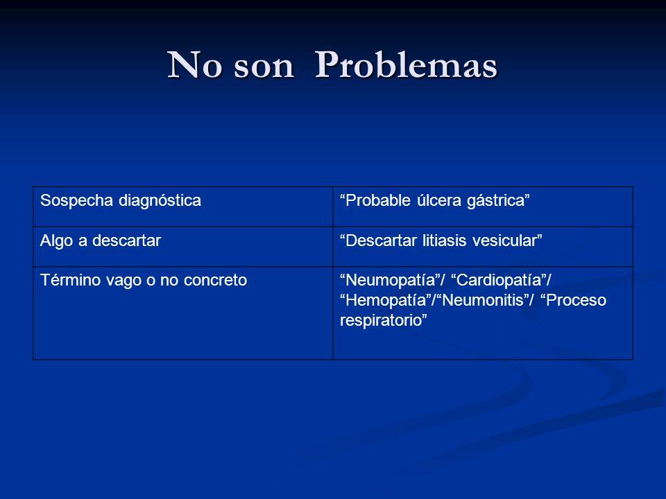 No son Problemas Sospecha diagnóstica Probable úlcera gástrica