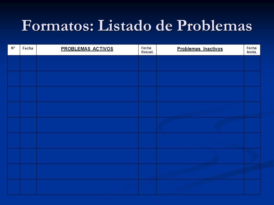 Formatos: Listado de Problemas