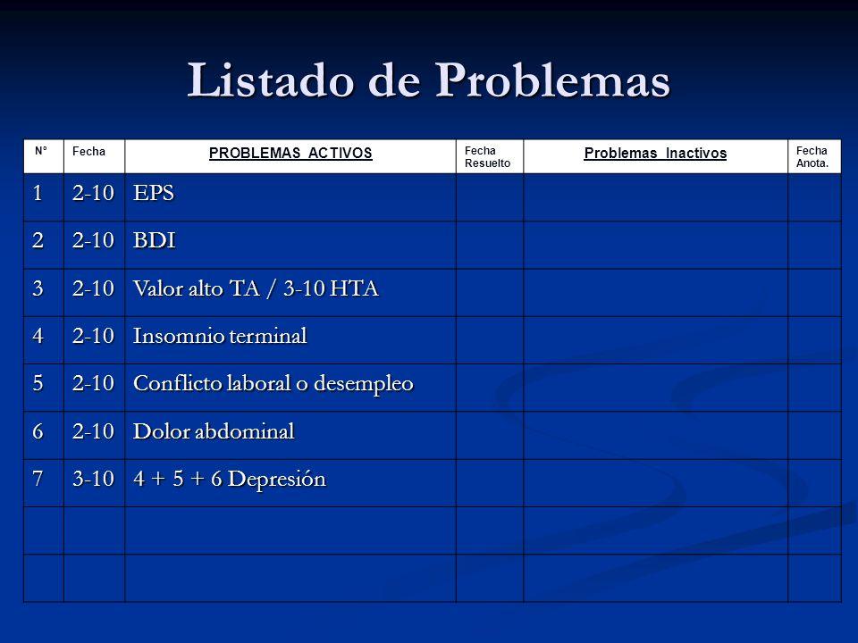 Listado de Problemas 1 2-10 EPS 2 BDI 3 Valor alto TA / 3-10 HTA 4
