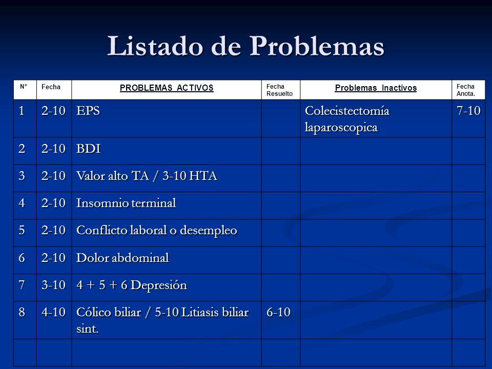 Listado de Problemas 1 2-10 EPS Colecistectomía laparoscopica 7-10 2
