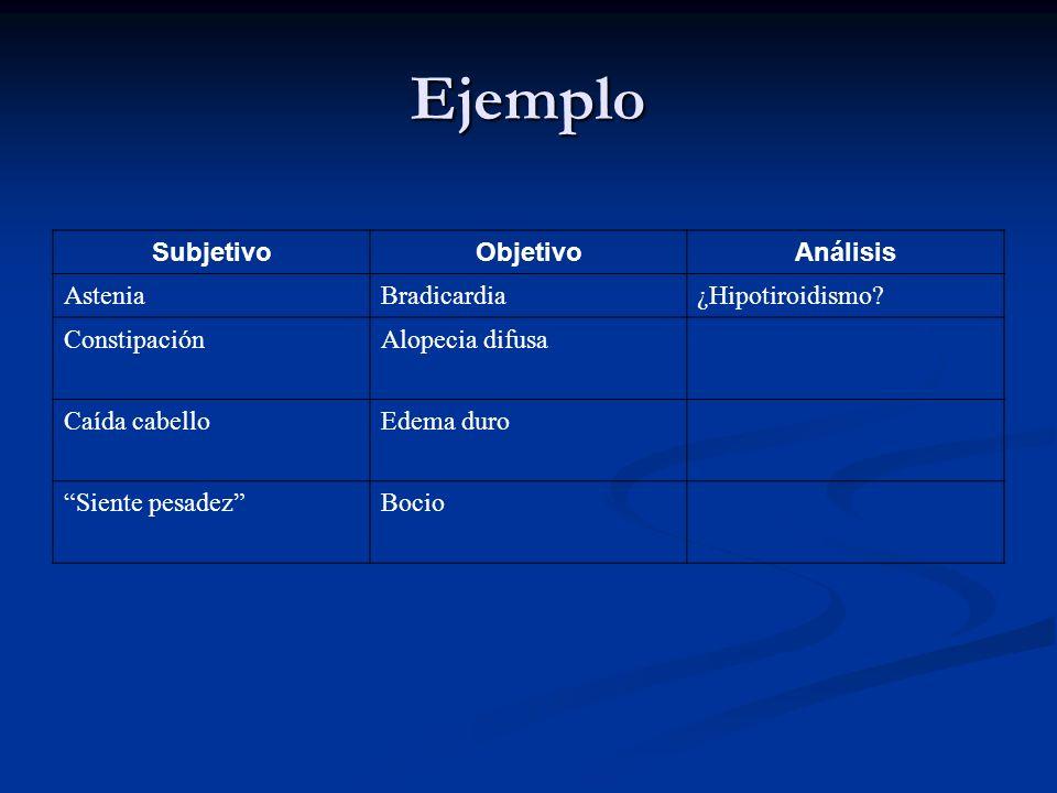 Ejemplo Subjetivo Objetivo Análisis Astenia Bradicardia