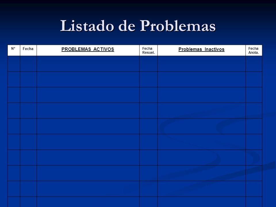 Listado de Problemas PROBLEMAS ACTIVOS Problemas Inactivos Fecha Nº