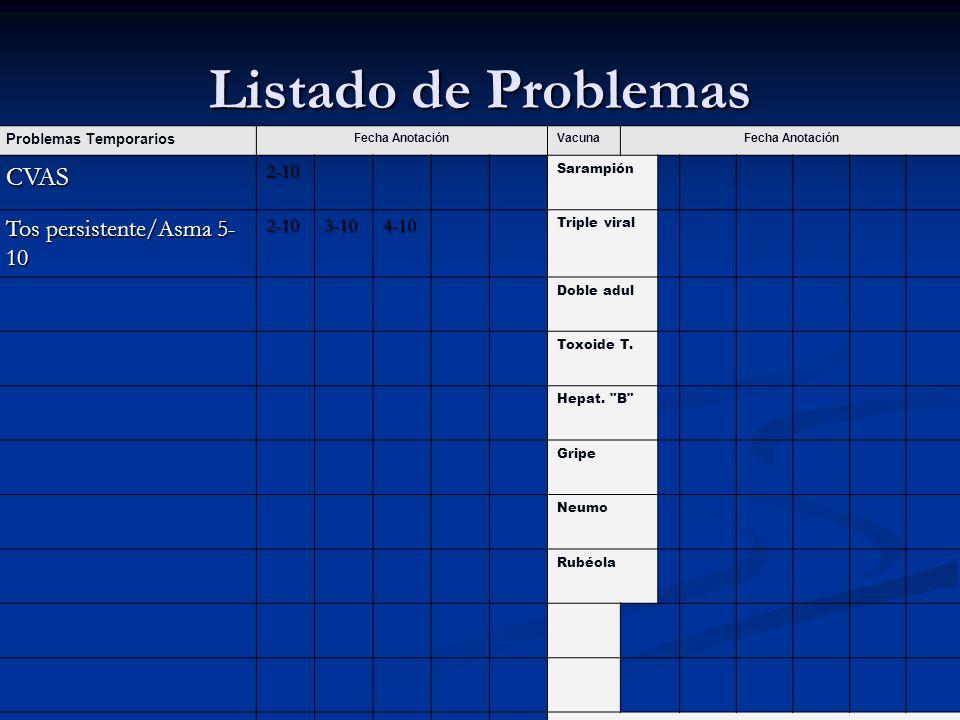 Listado de Problemas CVAS Tos persistente/Asma 5-10 2-10 3-10 4-10