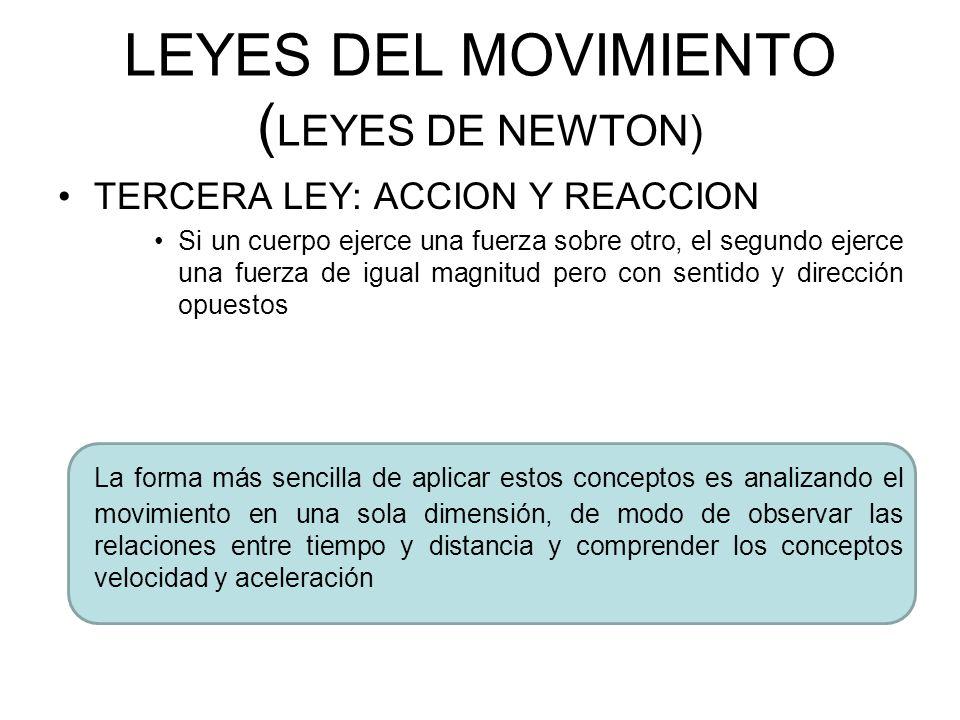 LEYES DEL MOVIMIENTO (LEYES DE NEWTON)