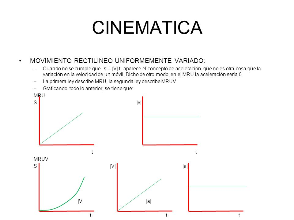 CINEMATICA MOVIMIENTO RECTILINEO UNIFORMEMENTE VARIADO:
