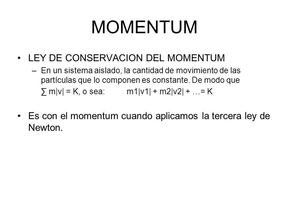 MOMENTUM LEY DE CONSERVACION DEL MOMENTUM