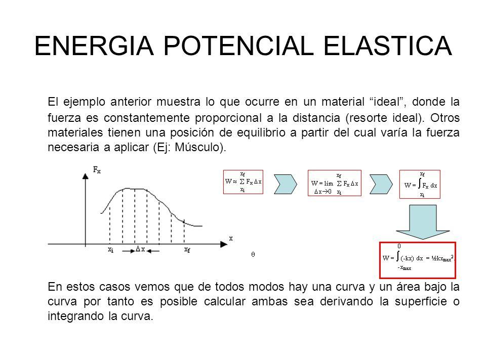 ENERGIA POTENCIAL ELASTICA