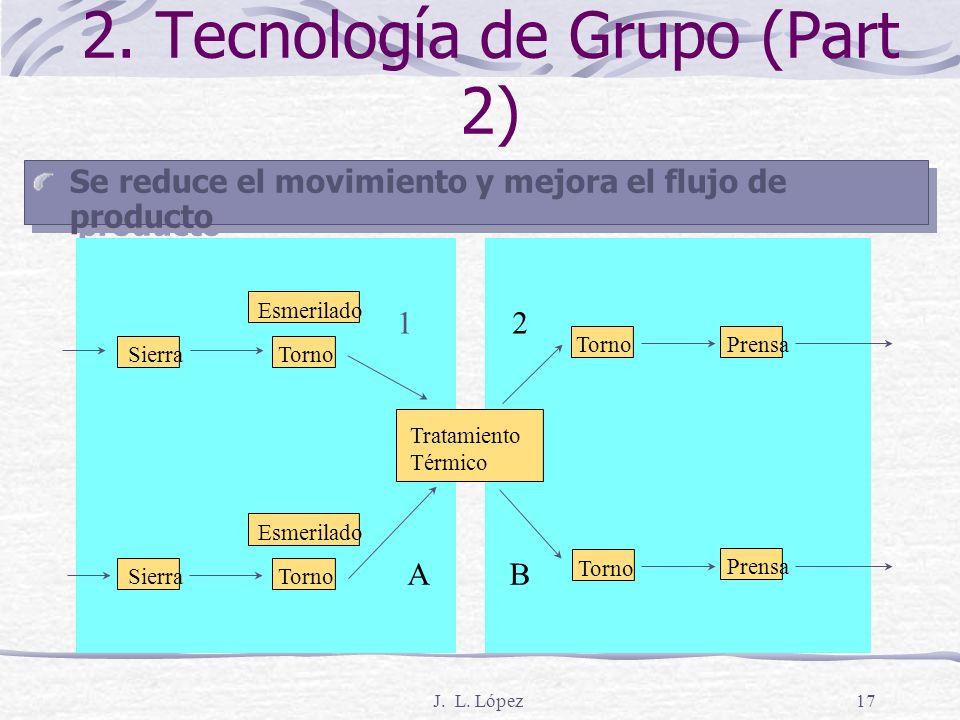 2. Tecnología de Grupo (Part 2)