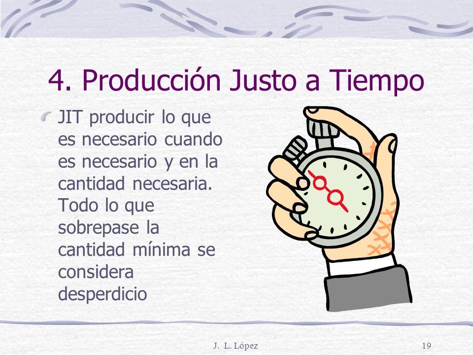 4. Producción Justo a Tiempo