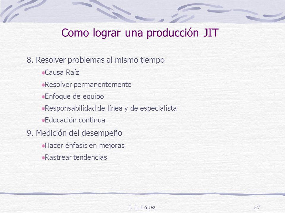 Como lograr una producción JIT