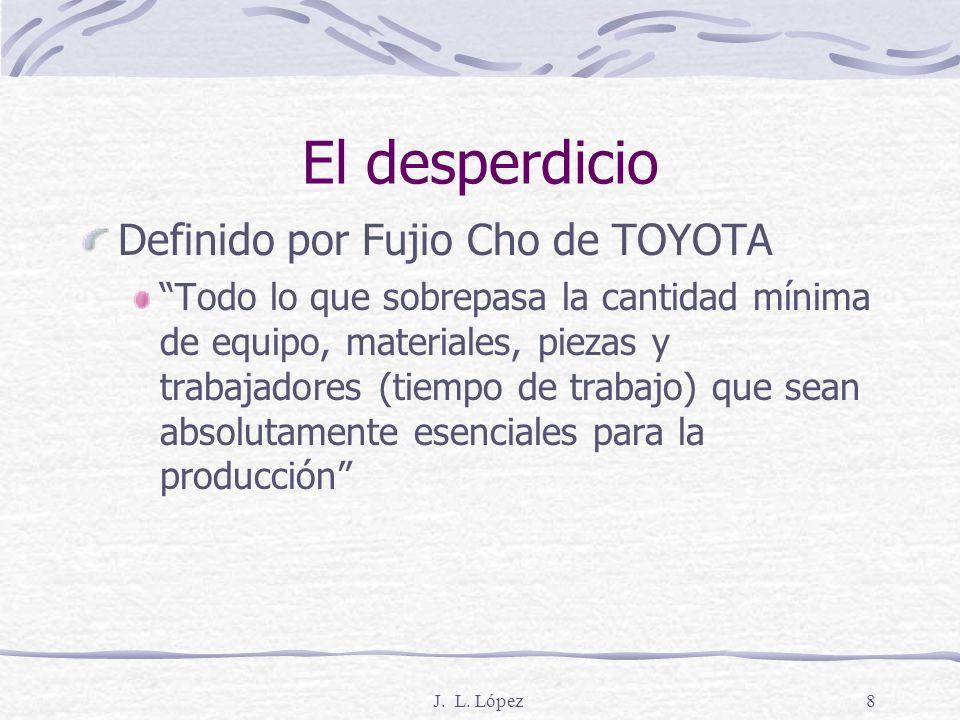 El desperdicio Definido por Fujio Cho de TOYOTA