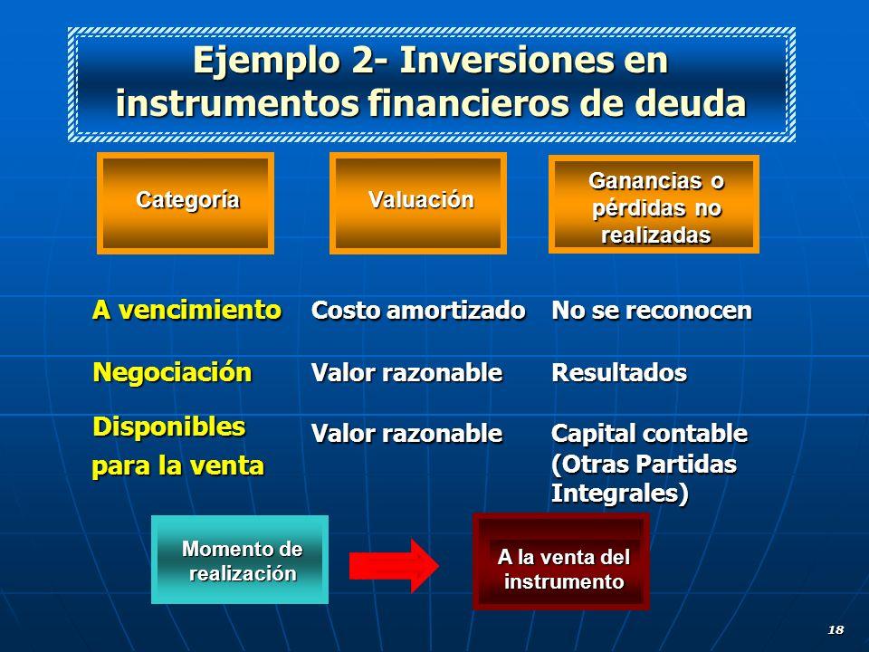 Ejemplo 2- Inversiones en instrumentos financieros de deuda