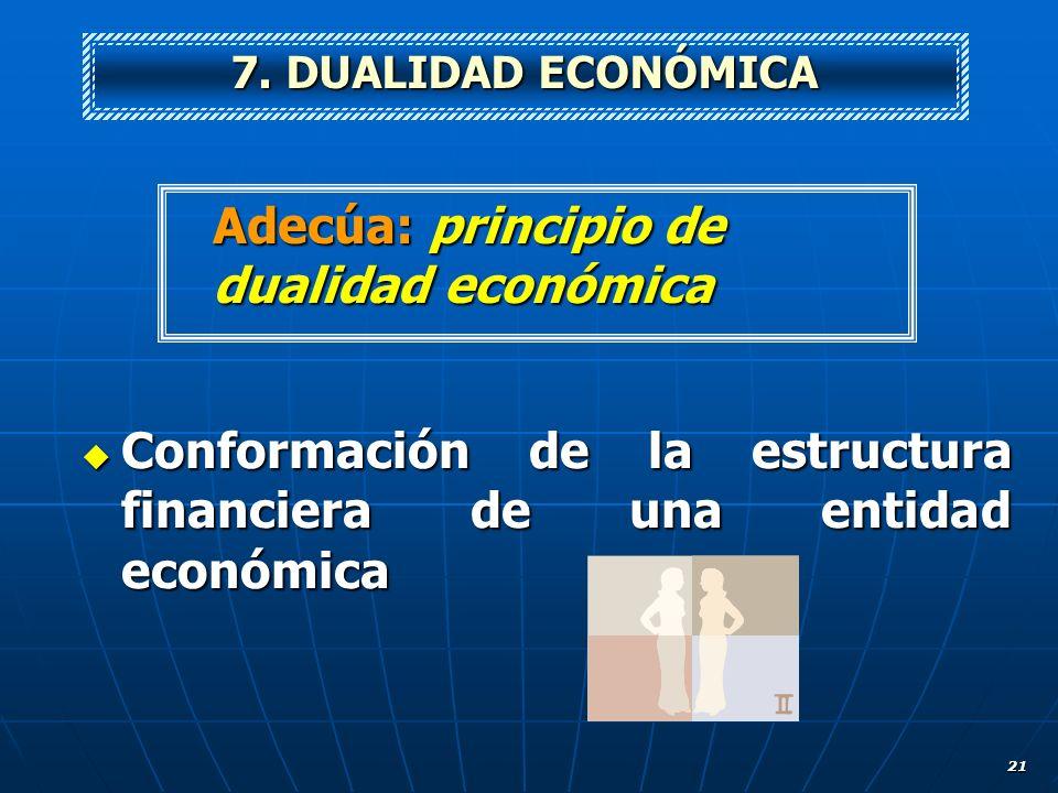 Conformación de la estructura financiera de una entidad económica