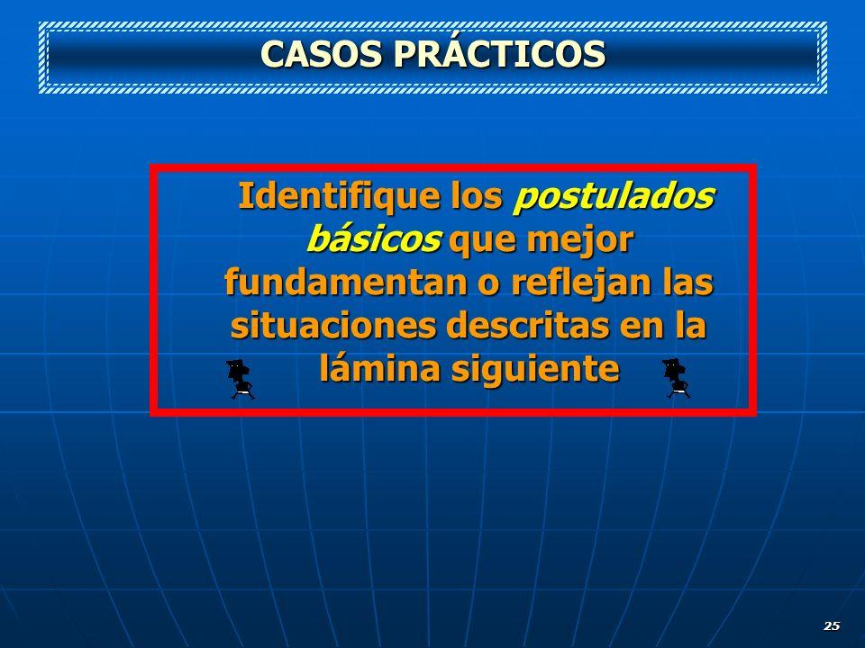 CASOS PRÁCTICOS Identifique los postulados básicos que mejor fundamentan o reflejan las situaciones descritas en la lámina siguiente.