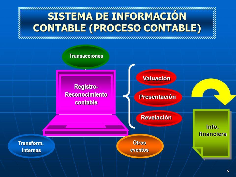 SISTEMA DE INFORMACIÓN CONTABLE (PROCESO CONTABLE)