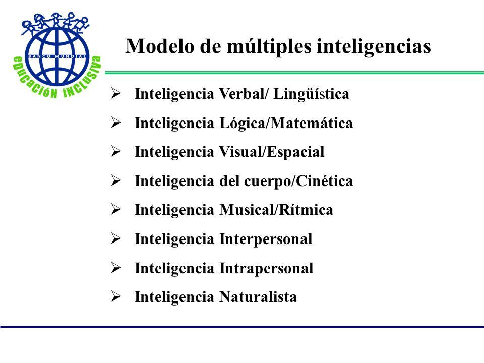 Modelo de múltiples inteligencias