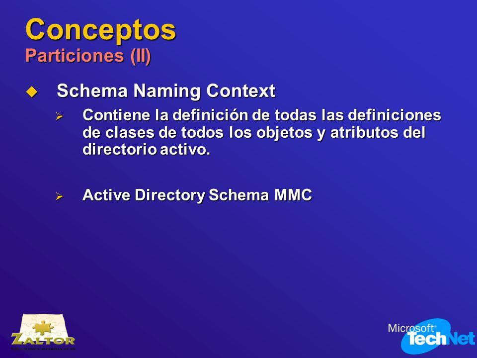 Conceptos Particiones (II)