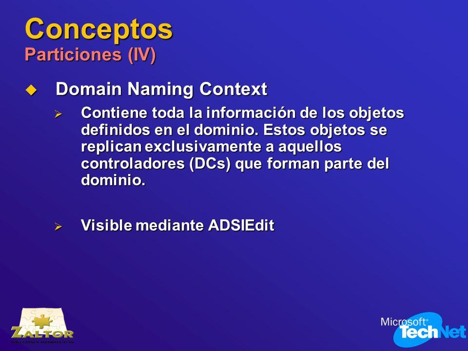 Conceptos Particiones (IV)