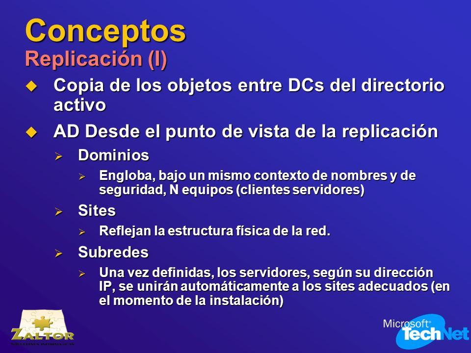 Conceptos Replicación (I)