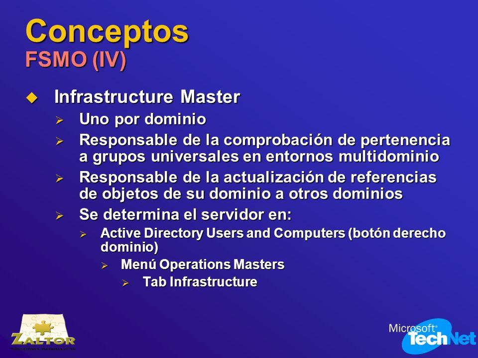 Conceptos FSMO (IV) Infrastructure Master Uno por dominio