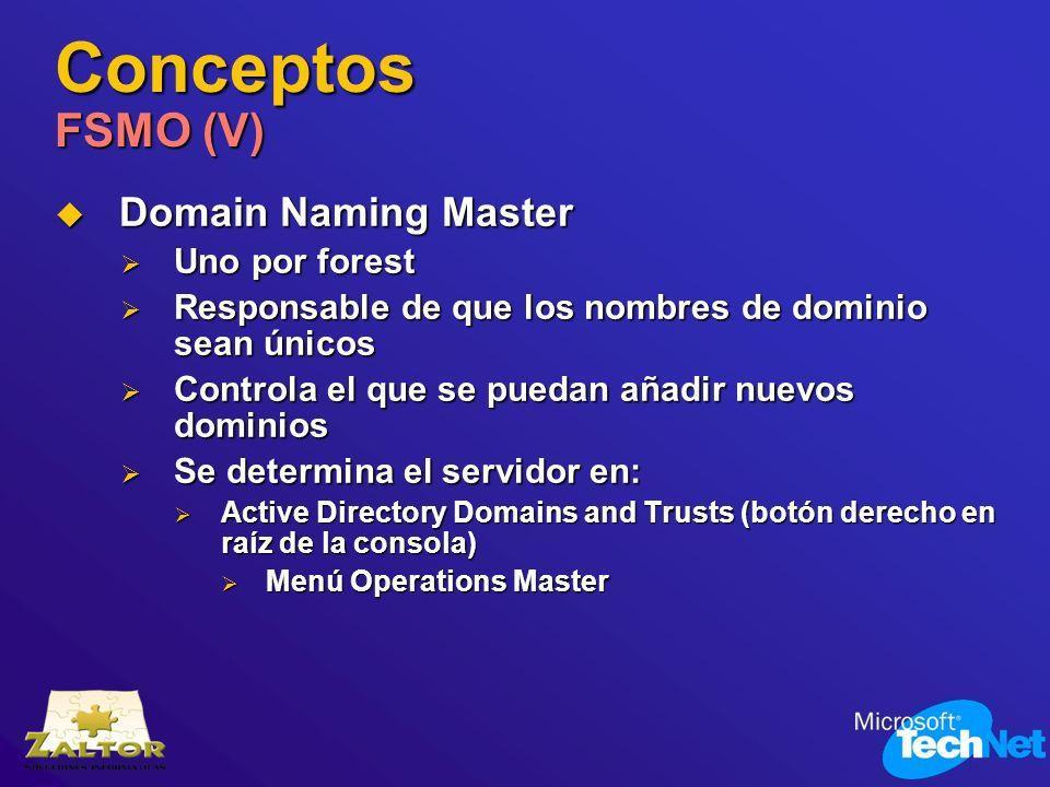Conceptos FSMO (V) Domain Naming Master Uno por forest