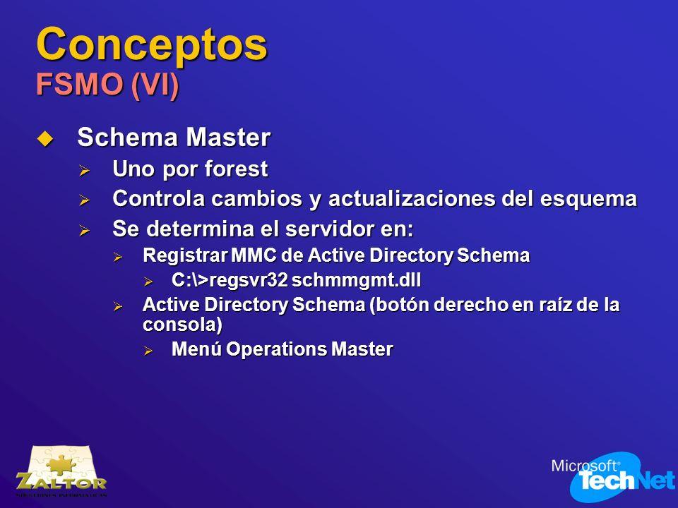 Conceptos FSMO (VI) Schema Master Uno por forest