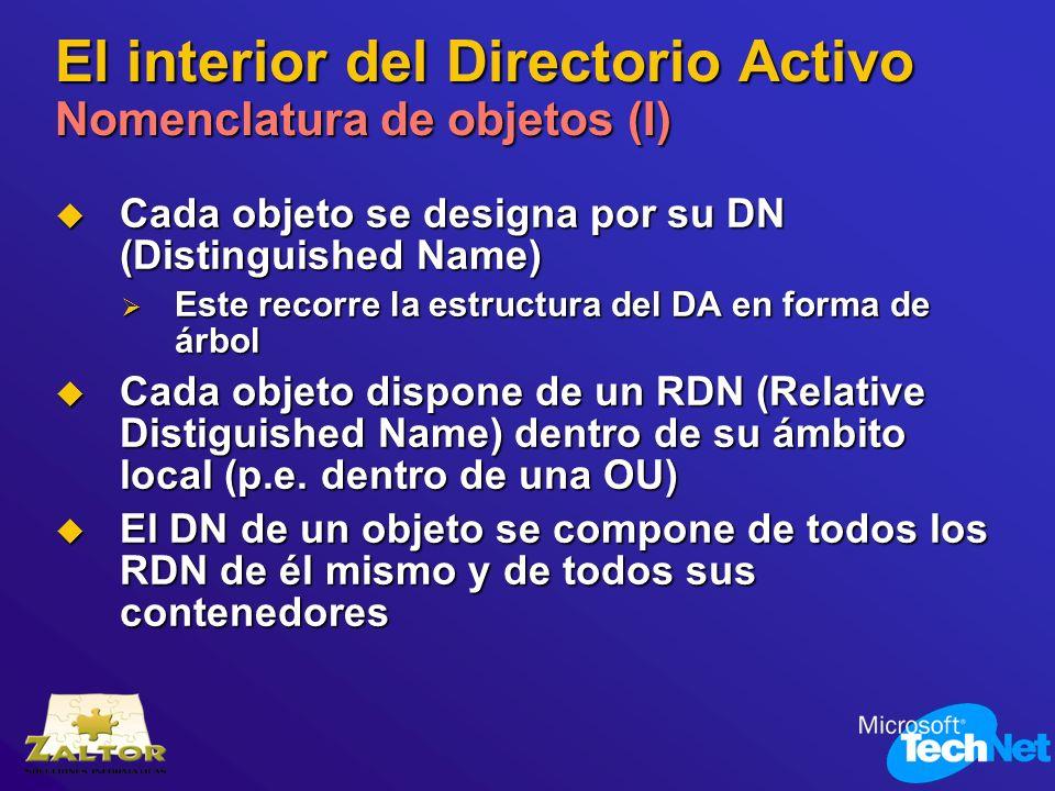 El interior del Directorio Activo Nomenclatura de objetos (I)