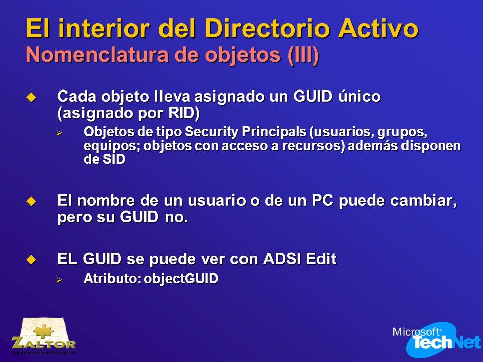 El interior del Directorio Activo Nomenclatura de objetos (III)
