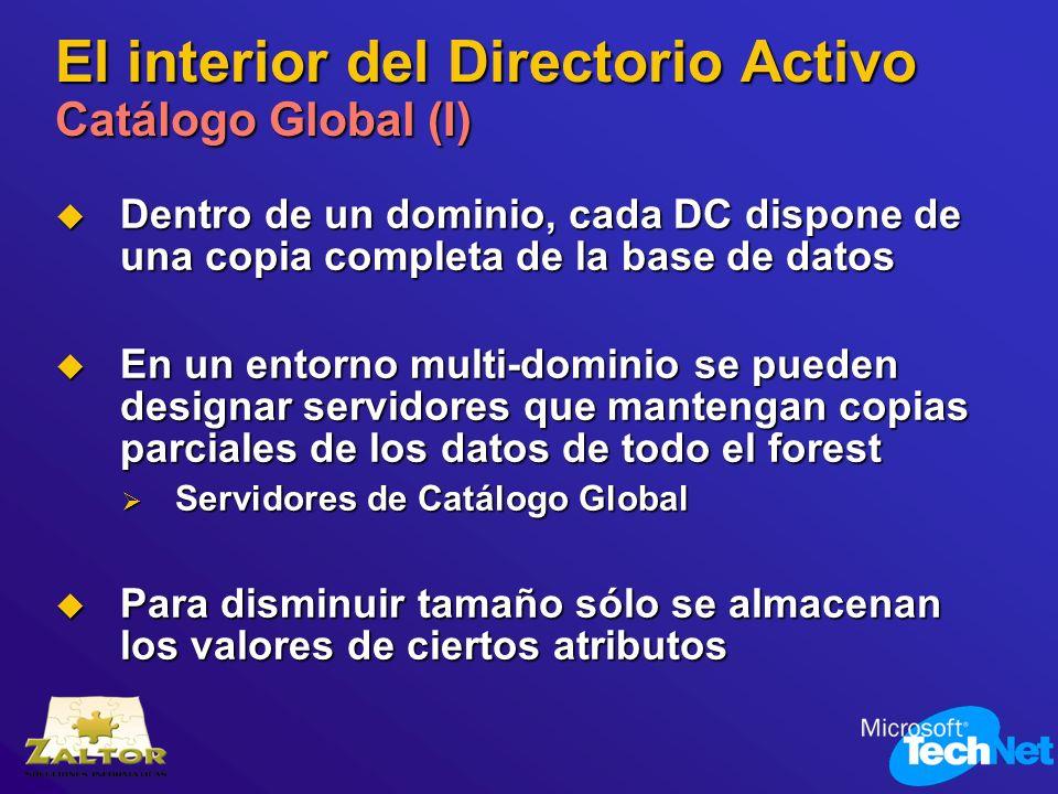 El interior del Directorio Activo Catálogo Global (I)