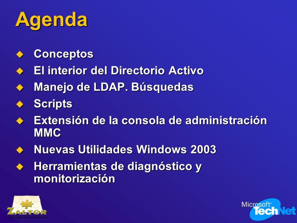 Agenda Conceptos El interior del Directorio Activo