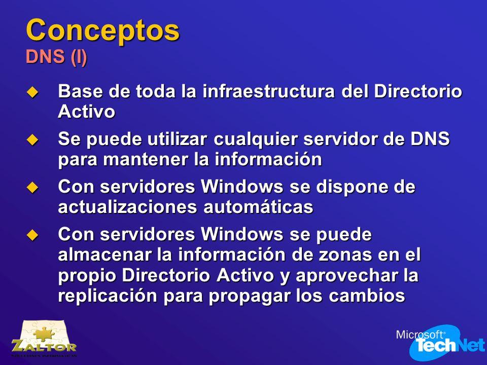 Conceptos DNS (I) Base de toda la infraestructura del Directorio Activo. Se puede utilizar cualquier servidor de DNS para mantener la información.
