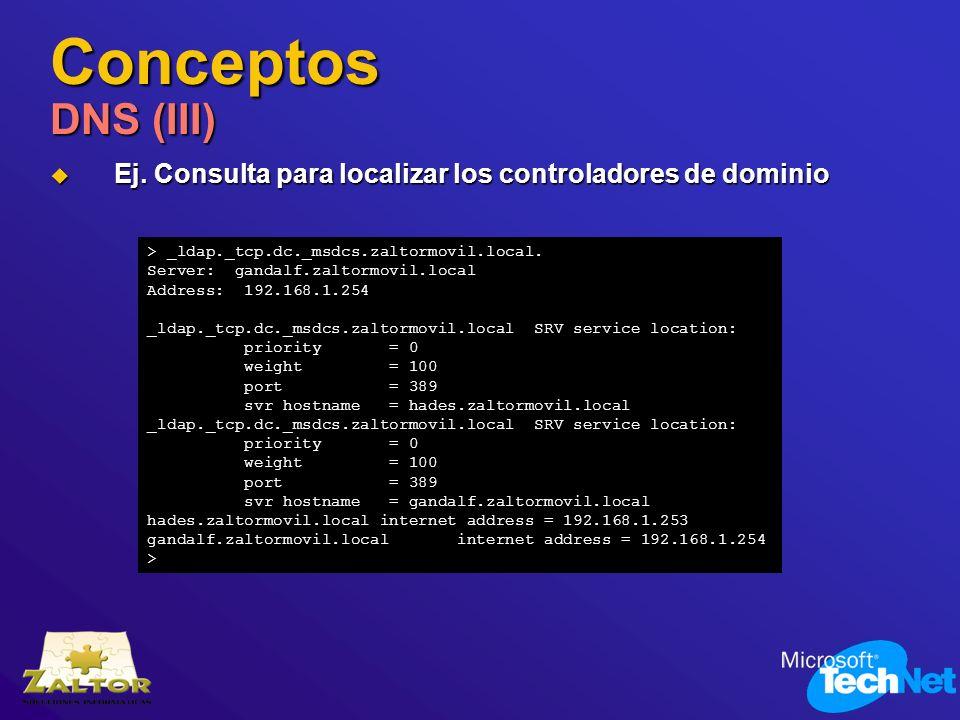 Conceptos DNS (III) Ej. Consulta para localizar los controladores de dominio. > _ldap._tcp.dc._msdcs.zaltormovil.local.