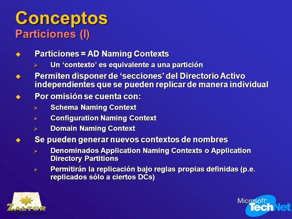 Conceptos Particiones (I)