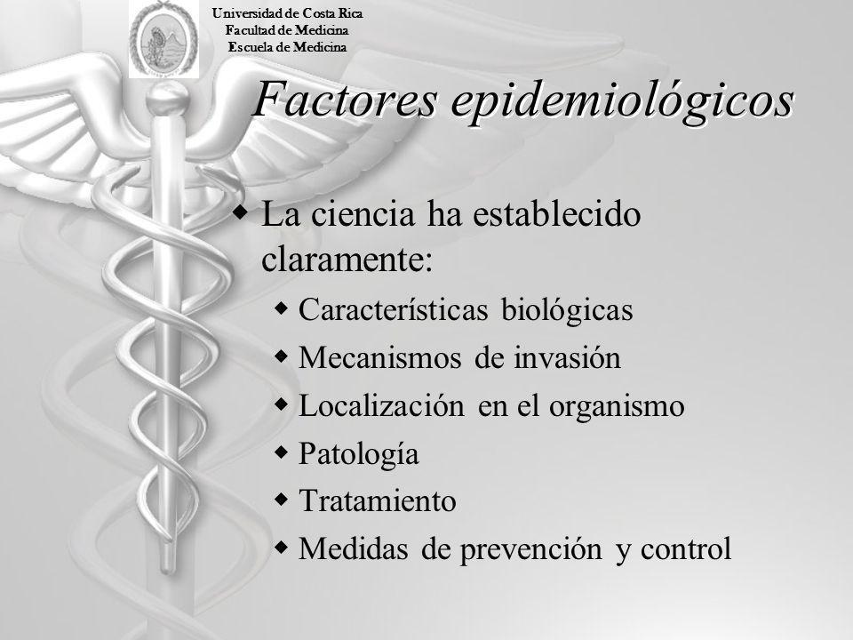 Factores epidemiológicos